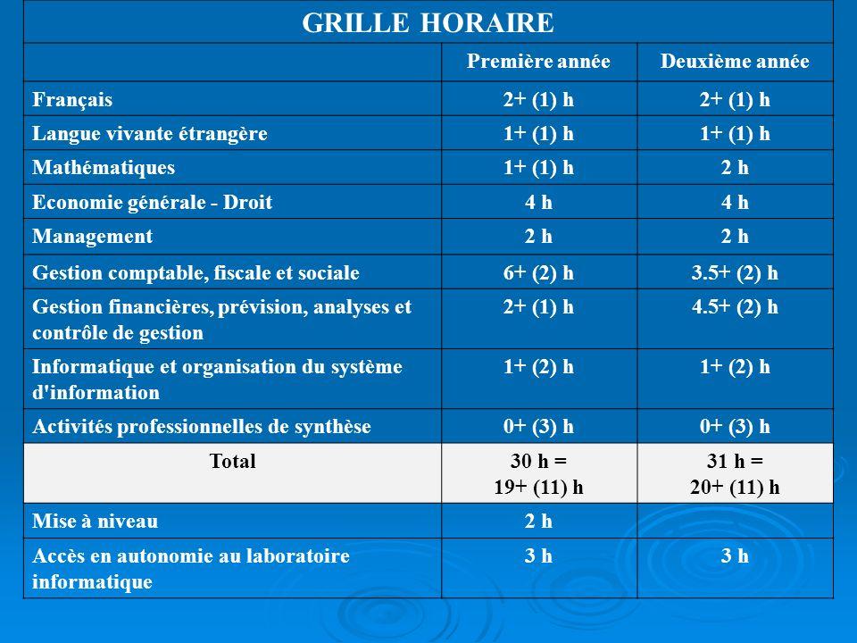GRILLE HORAIRE Première année Deuxième année Français 2+ (1) h