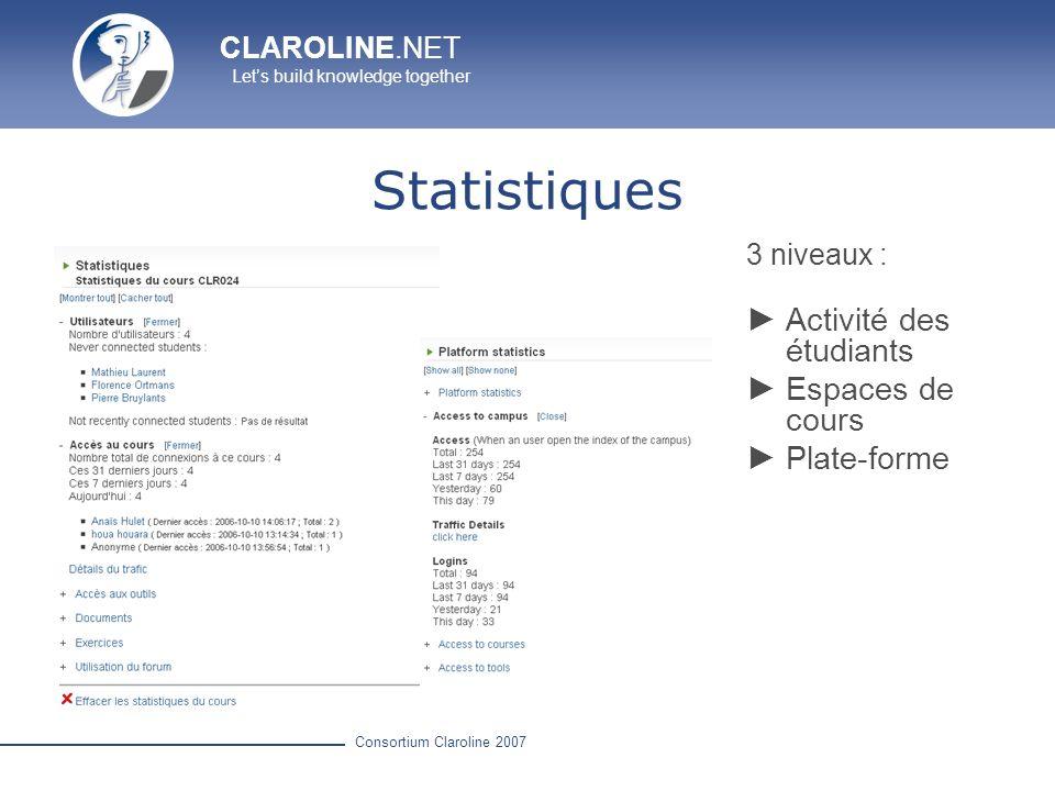 Statistiques Activité des étudiants Espaces de cours Plate-forme