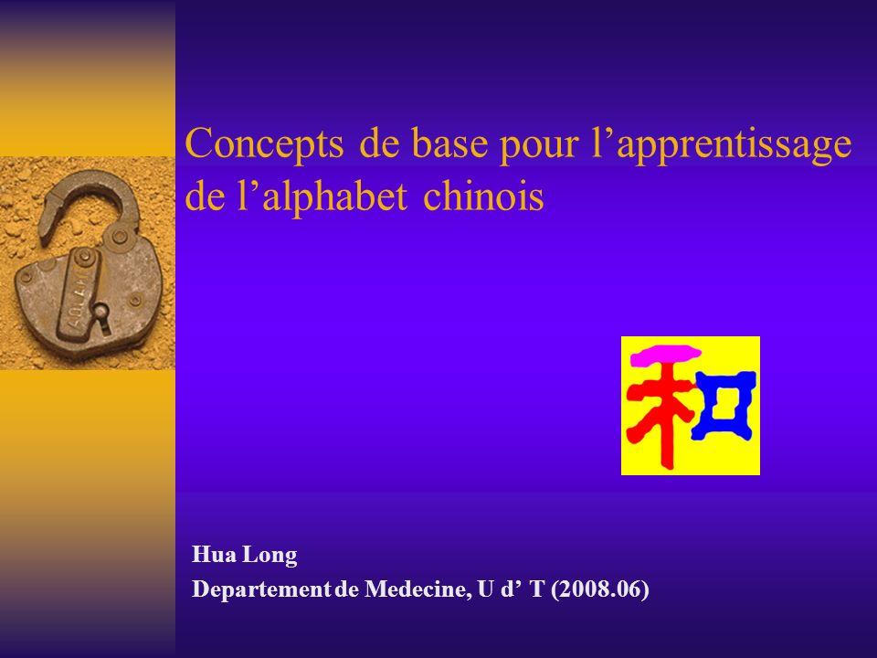 Concepts de base pour l'apprentissage de l'alphabet chinois