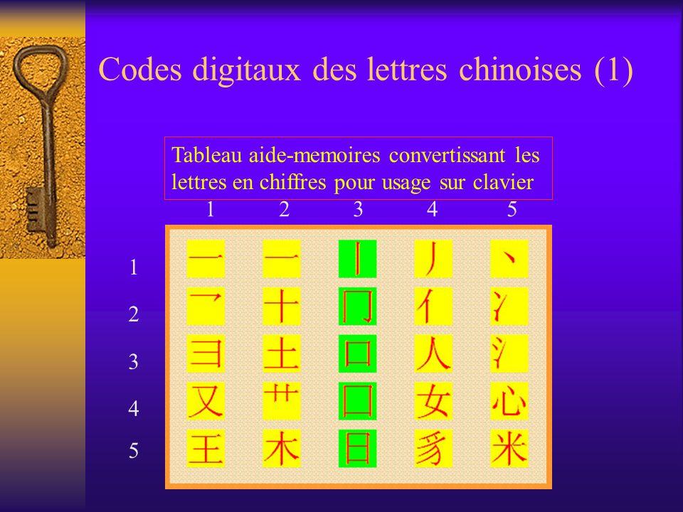 Codes digitaux des lettres chinoises (1)