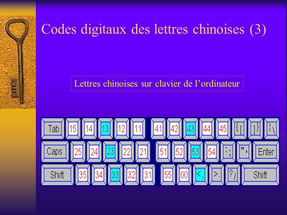 Codes digitaux des lettres chinoises (3)