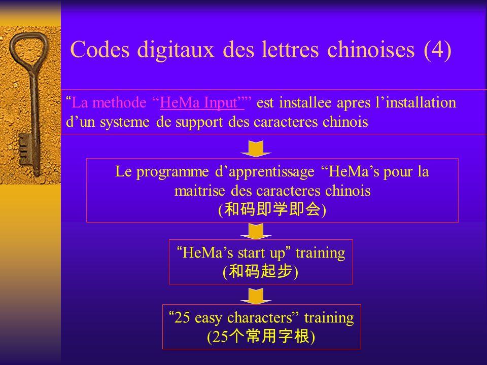 Codes digitaux des lettres chinoises (4)