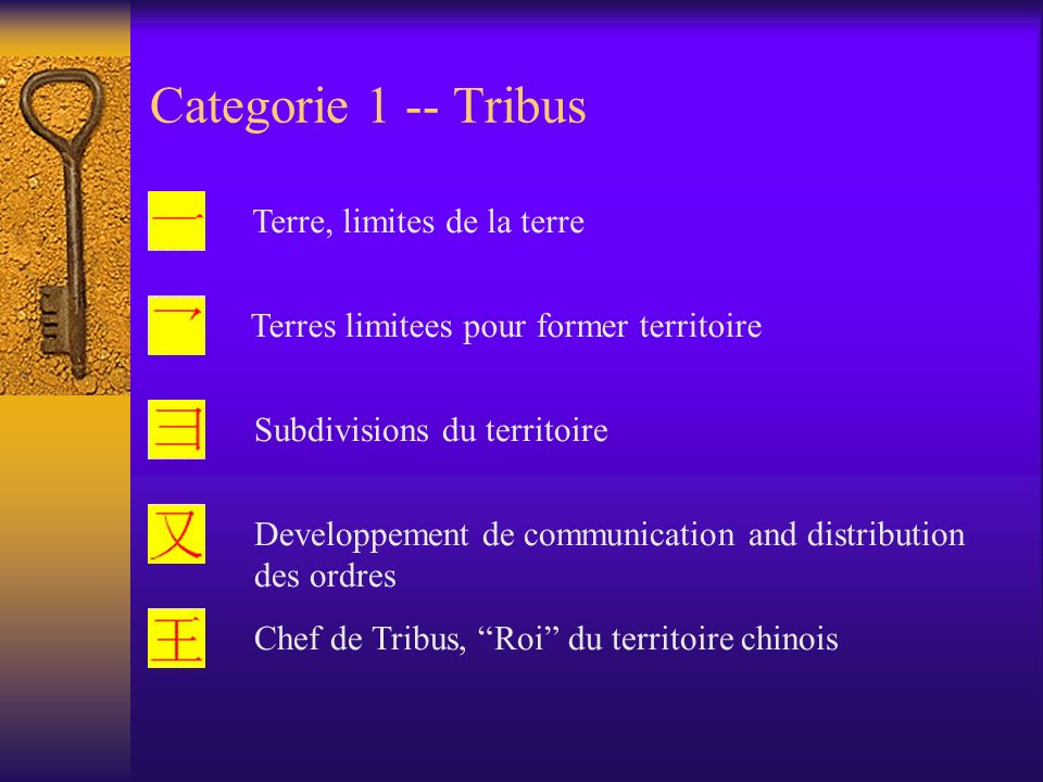 Categorie 1 -- Tribus Terre, limites de la terre