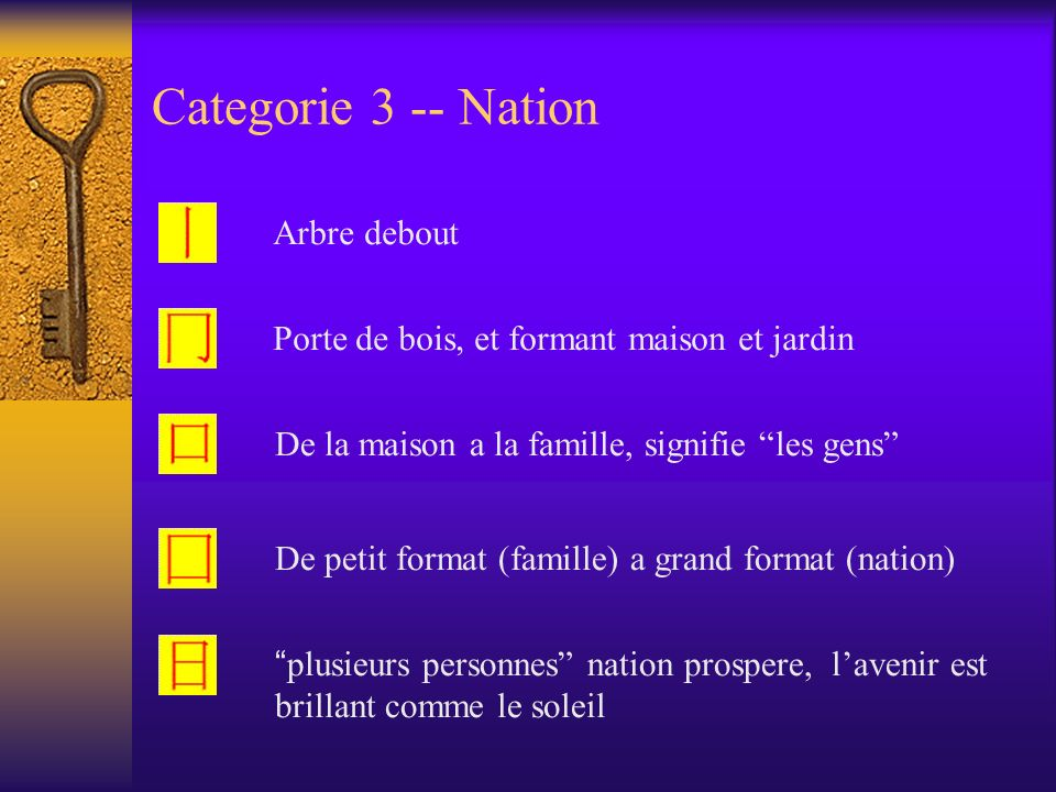 Categorie 3 -- Nation Arbre debout