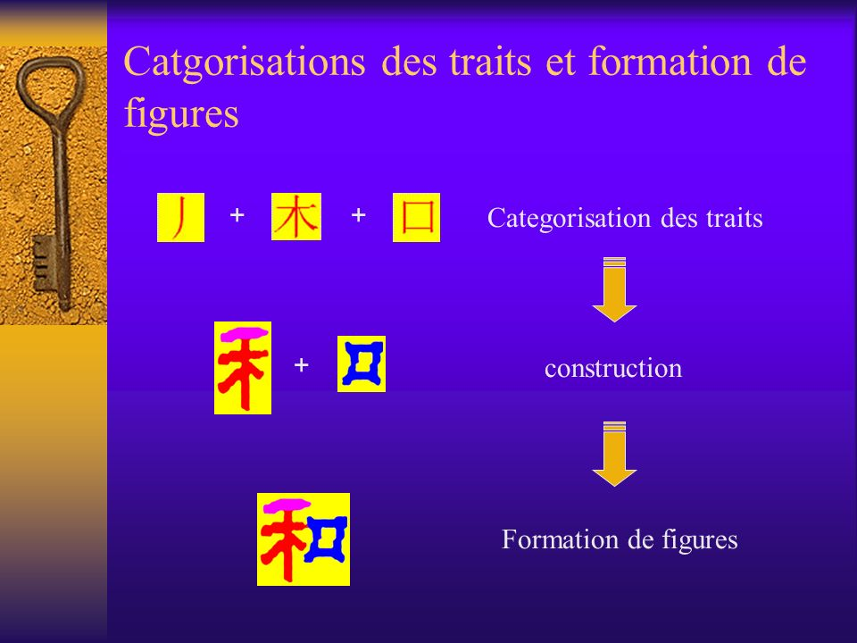 Catgorisations des traits et formation de figures