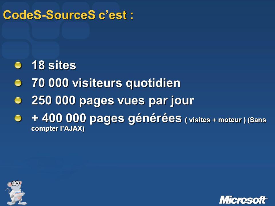 + 400 000 pages générées ( visites + moteur ) (Sans compter l'AJAX)
