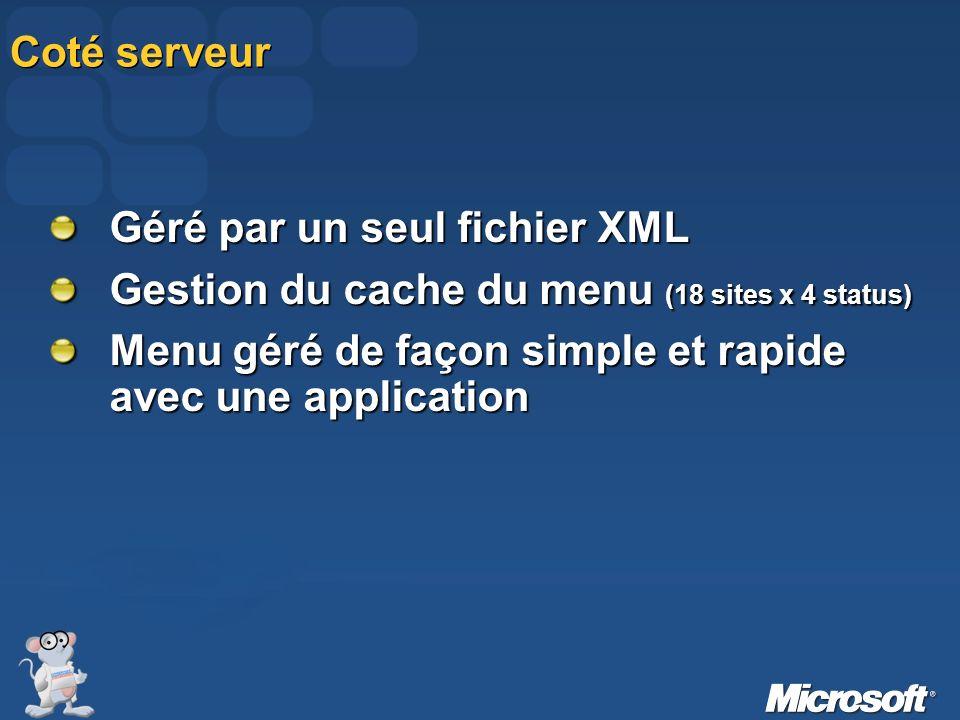 Géré par un seul fichier XML