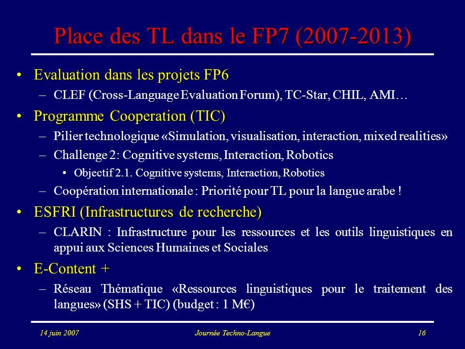 Place des TL dans le FP7 (2007-2013)