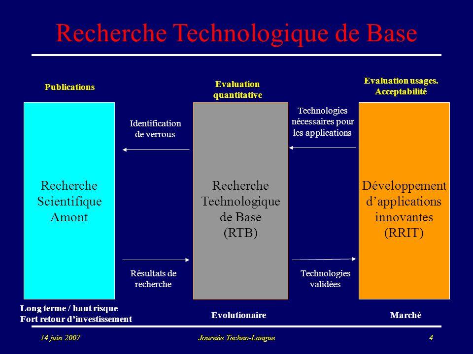 Recherche Technologique de Base