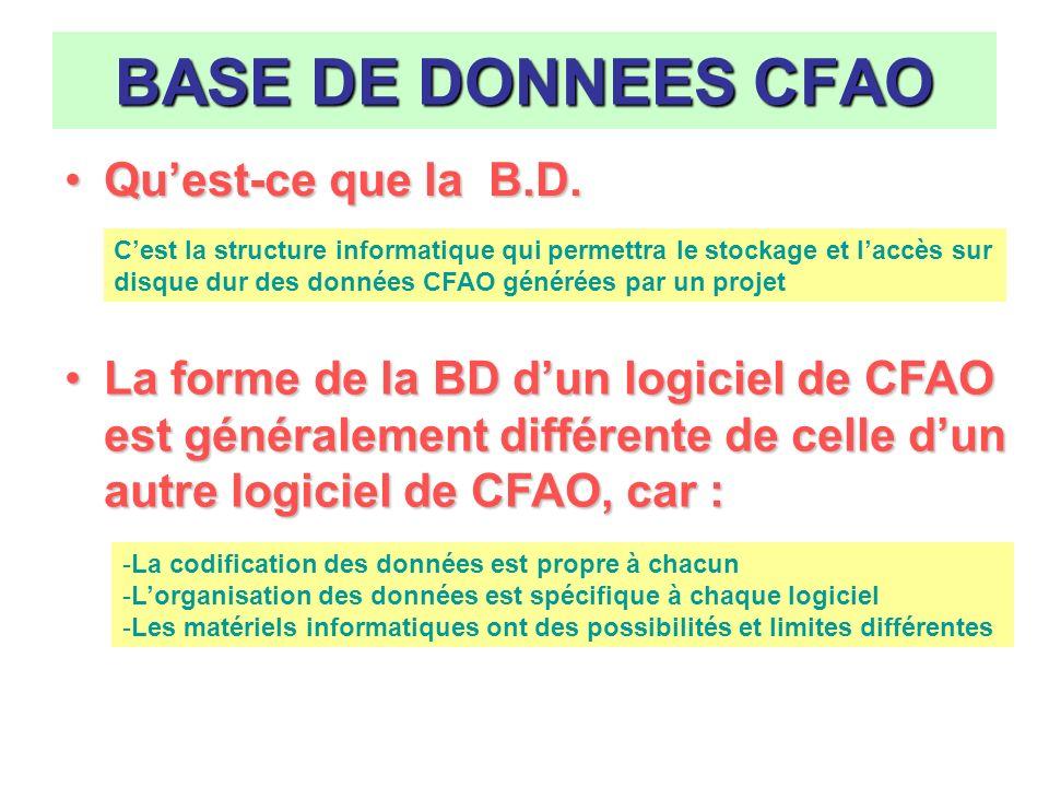 BASE DE DONNEES CFAO Qu'est-ce que la B.D.