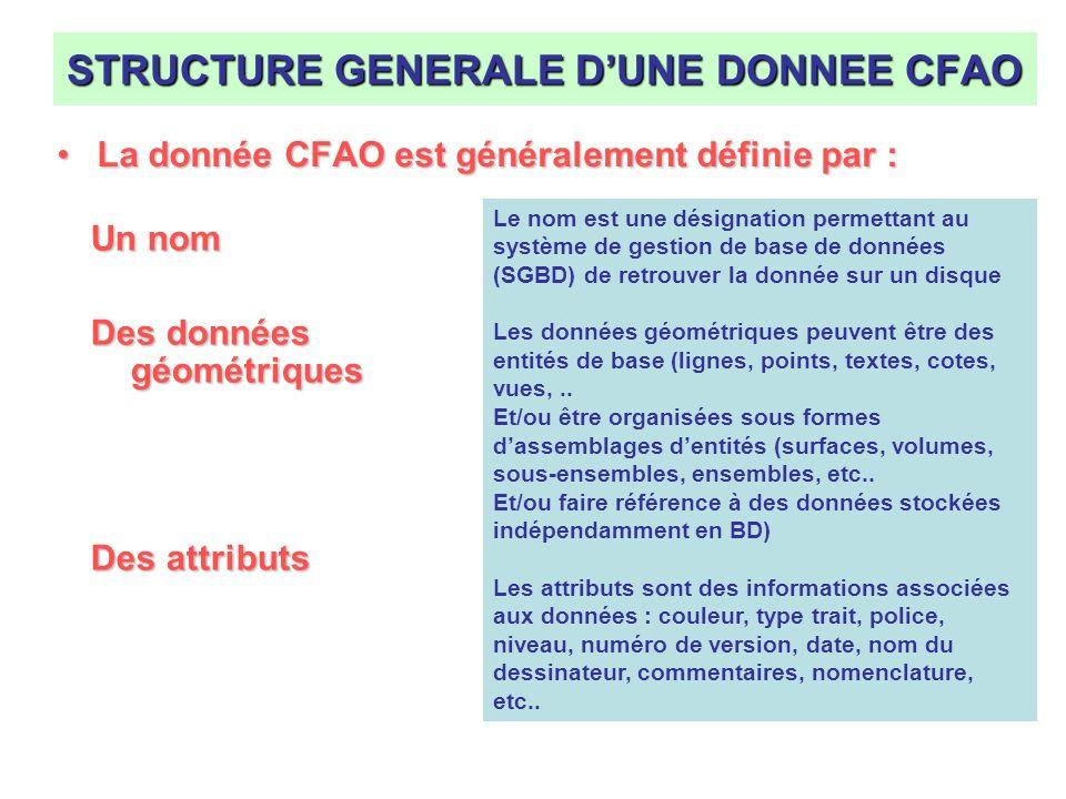 STRUCTURE GENERALE D'UNE DONNEE CFAO