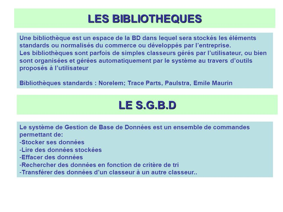 LES BIBLIOTHEQUES LE S.G.B.D