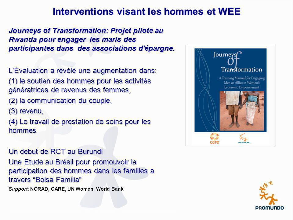 Interventions visant les hommes et WEE