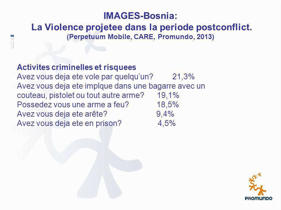IMAGES-Bosnia: La Violence projetee dans la periode postconflict