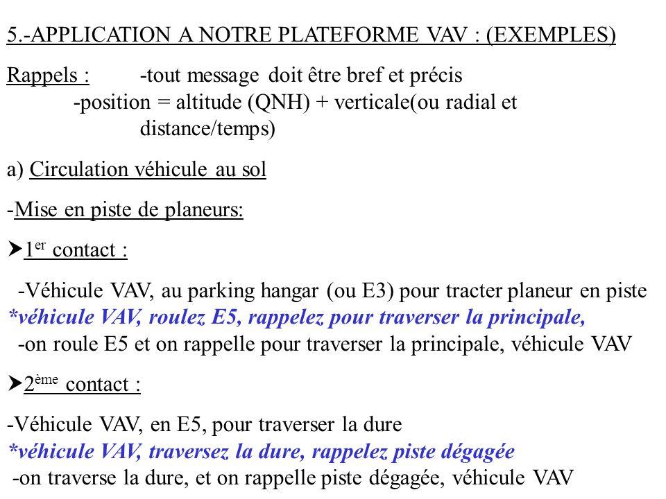 5.-APPLICATION A NOTRE PLATEFORME VAV : (EXEMPLES)