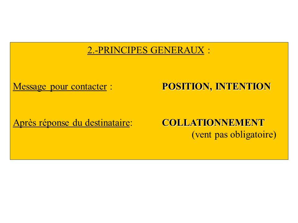 2.-PRINCIPES GENERAUX : Message pour contacter : POSITION, INTENTION.