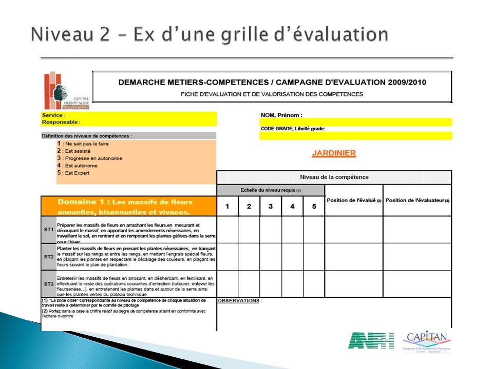 La gpmc comprendre et agir ppt t l charger - Grille d evaluation entretien annuel ...