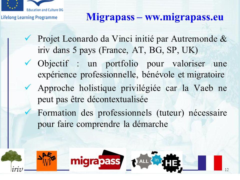 Migrapass – ww.migrapass.eu