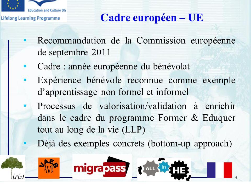 Cadre européen – UE Recommandation de la Commission européenne de septembre 2011. Cadre : année européenne du bénévolat.