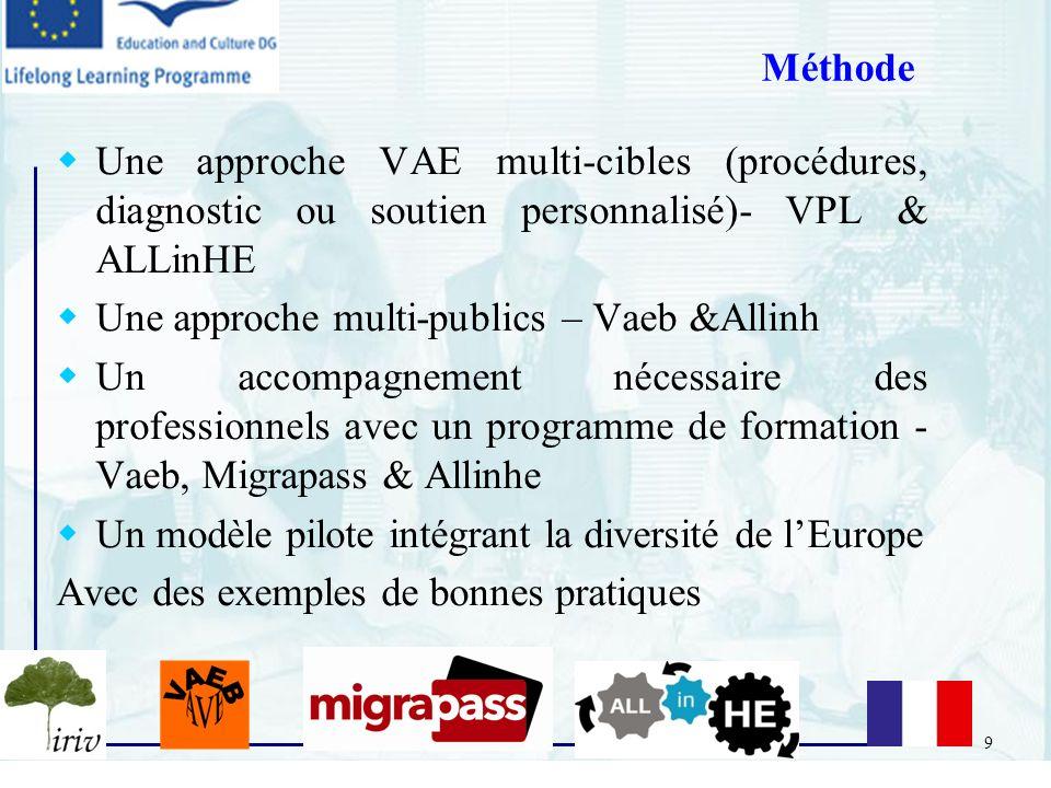 Méthode Une approche VAE multi-cibles (procédures, diagnostic ou soutien personnalisé)- VPL & ALLinHE.