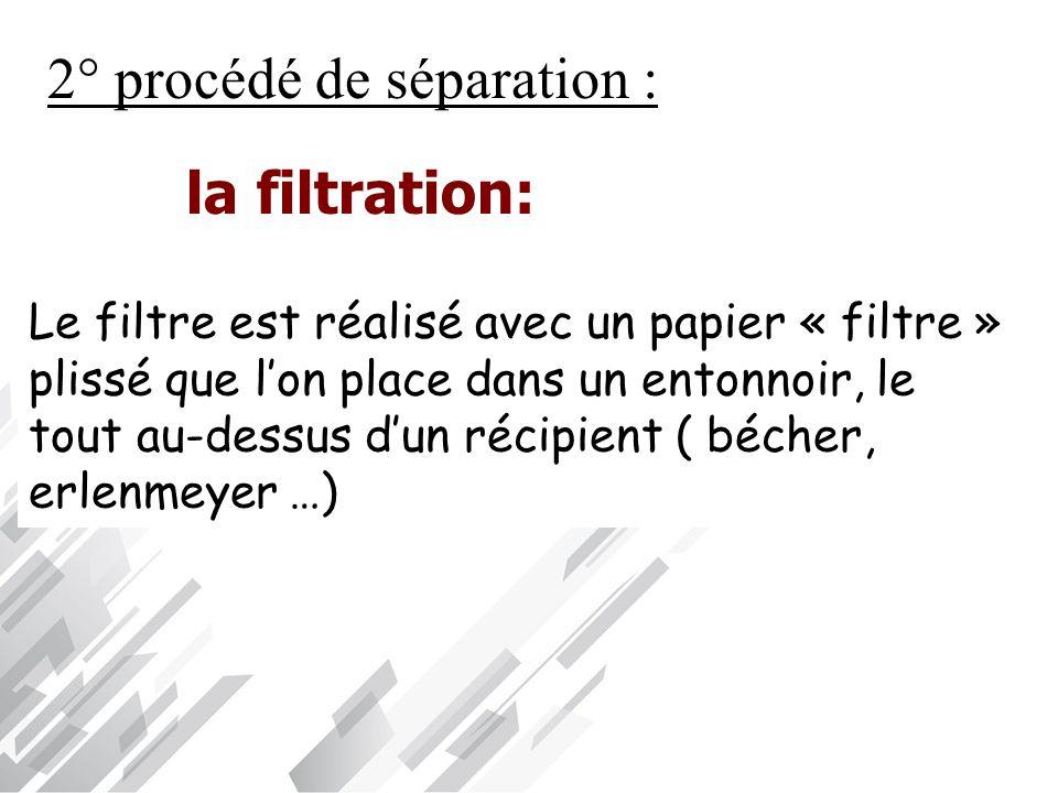 2° procédé de séparation :