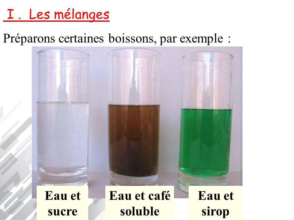 I . Les mélanges Préparons certaines boissons, par exemple : Eau et sucre.