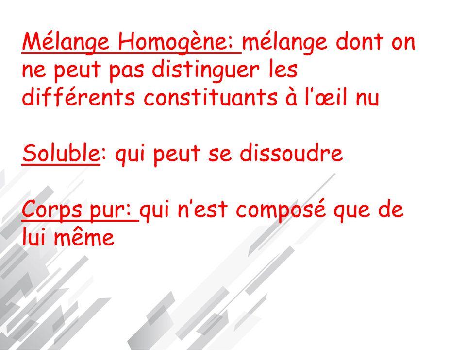 Mélange Homogène: mélange dont on ne peut pas distinguer les différents constituants à l'œil nu