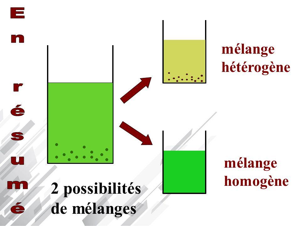 2 possibilités de mélanges