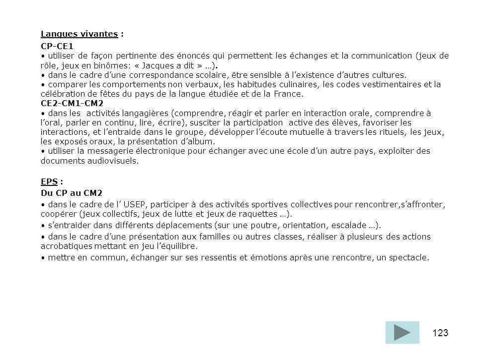 Langues vivantes : CP-CE1.