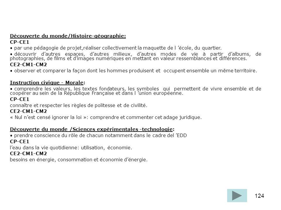 Découverte du monde/Histoire-géographie:
