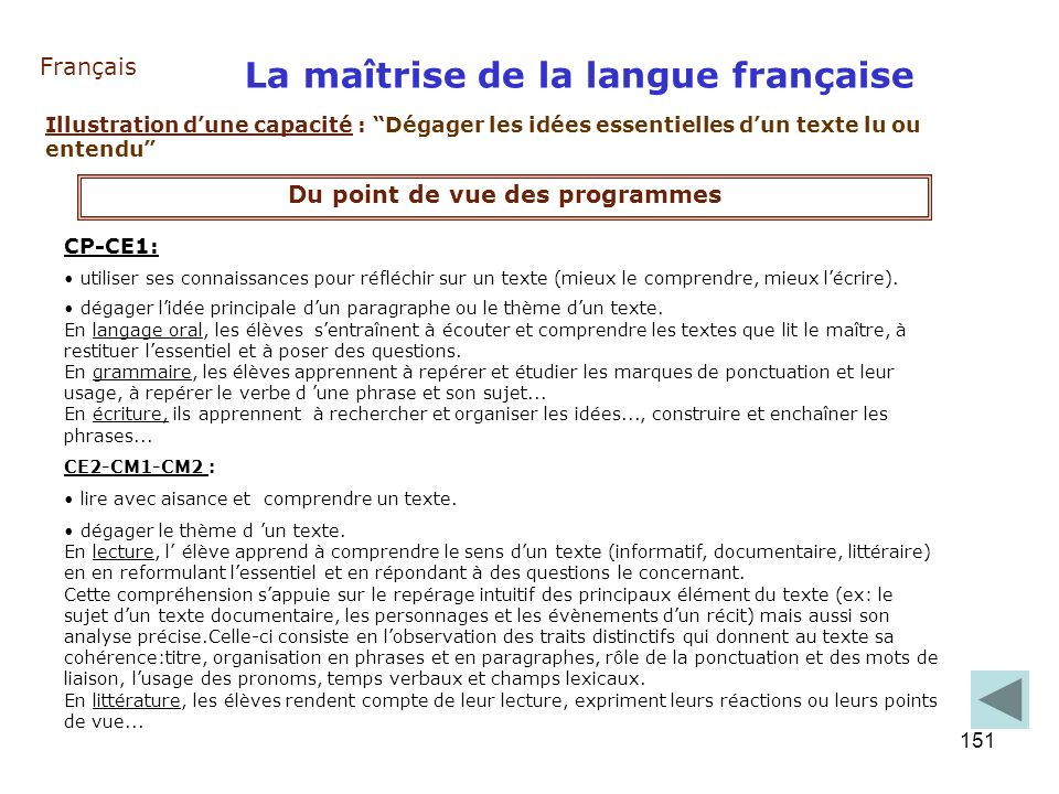La maîtrise de la langue française Du point de vue des programmes