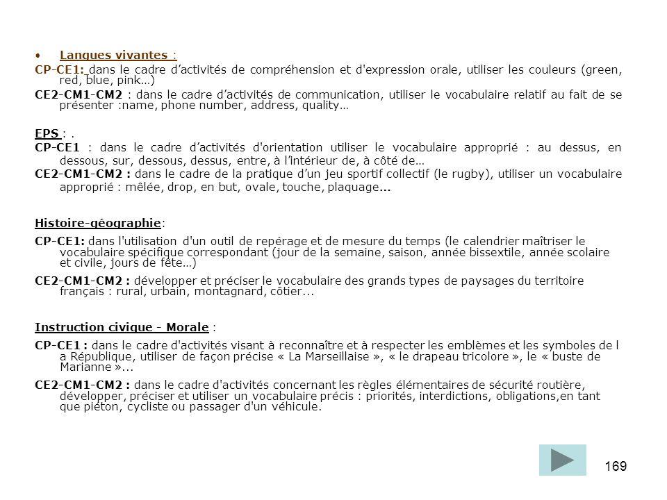 Langues vivantes : CP-CE1: dans le cadre d'activités de compréhension et d expression orale, utiliser les couleurs (green, red, blue, pink…)