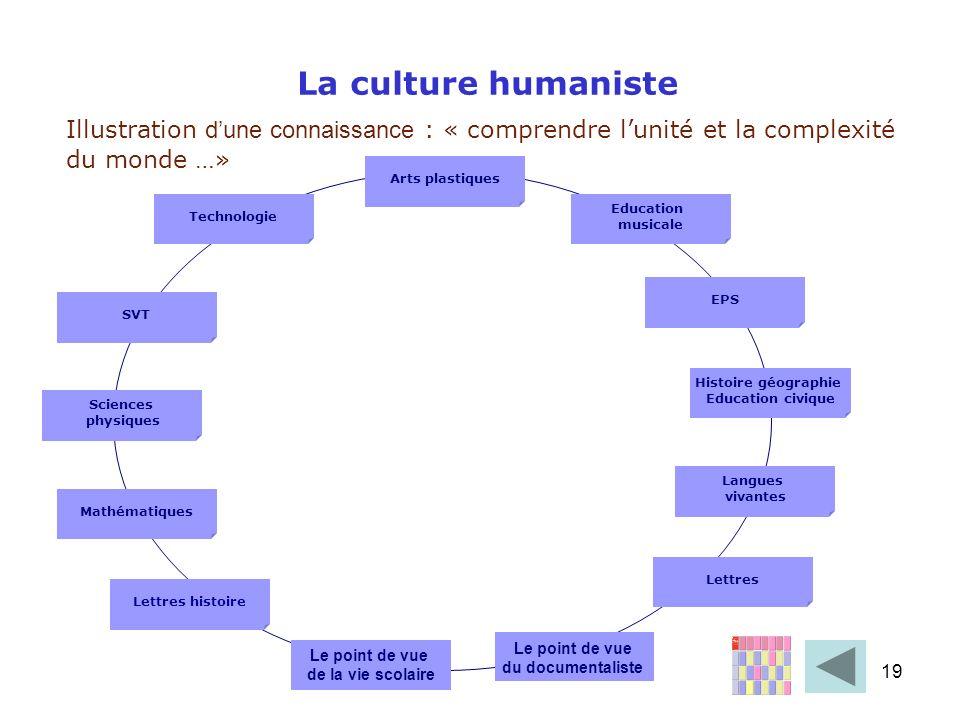 La culture humaniste Illustration d'une connaissance : « comprendre l'unité et la complexité du monde …»