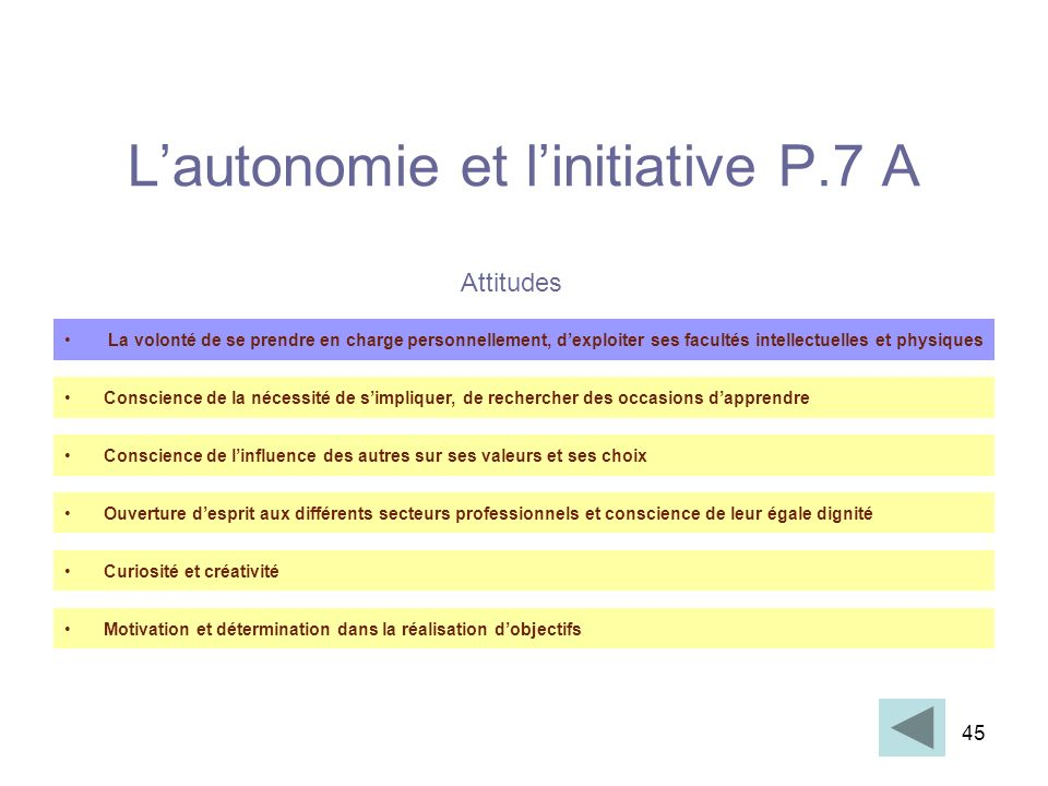 L'autonomie et l'initiative P.7 A