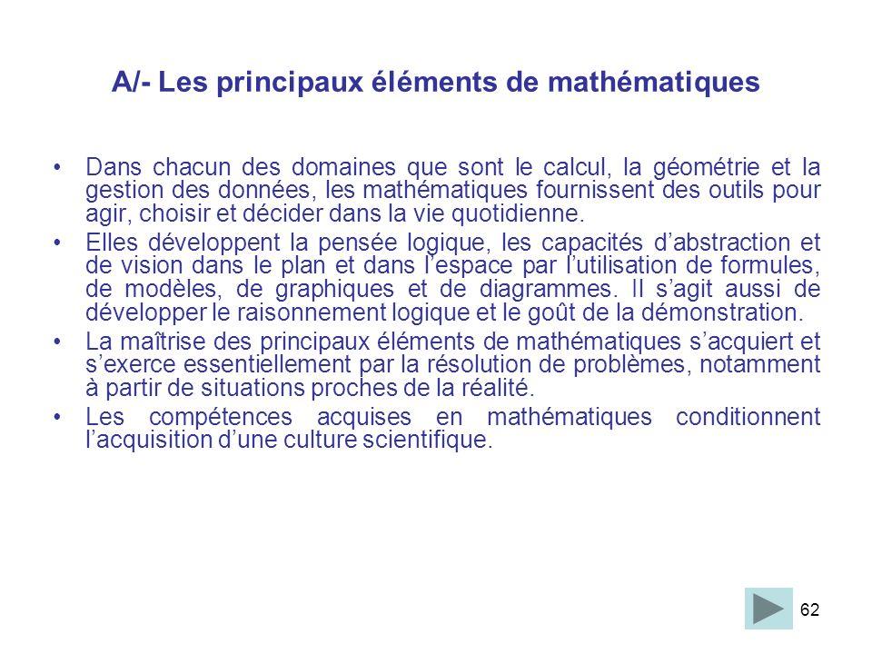 A/- Les principaux éléments de mathématiques