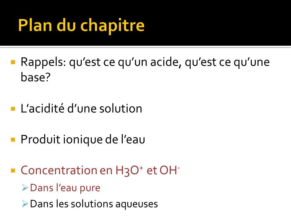 6 me sciences de bases chimie chapitre 2 acidit et chelle de ph chap 8 du bouquin chimie 5e - Qu est ce qu un plan de coupe ...