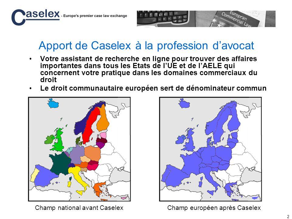 Apport de Caselex à la profession d'avocat