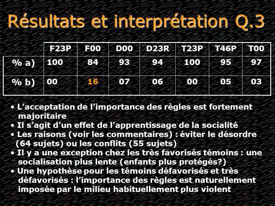 Résultats et interprétation Q.3