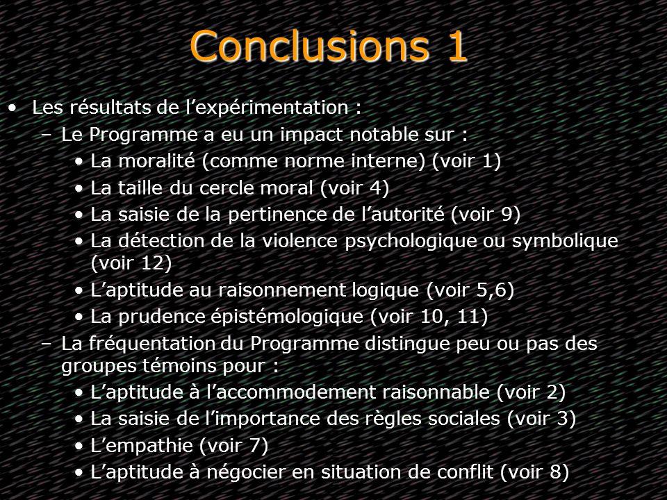 Conclusions 1 Les résultats de l'expérimentation :