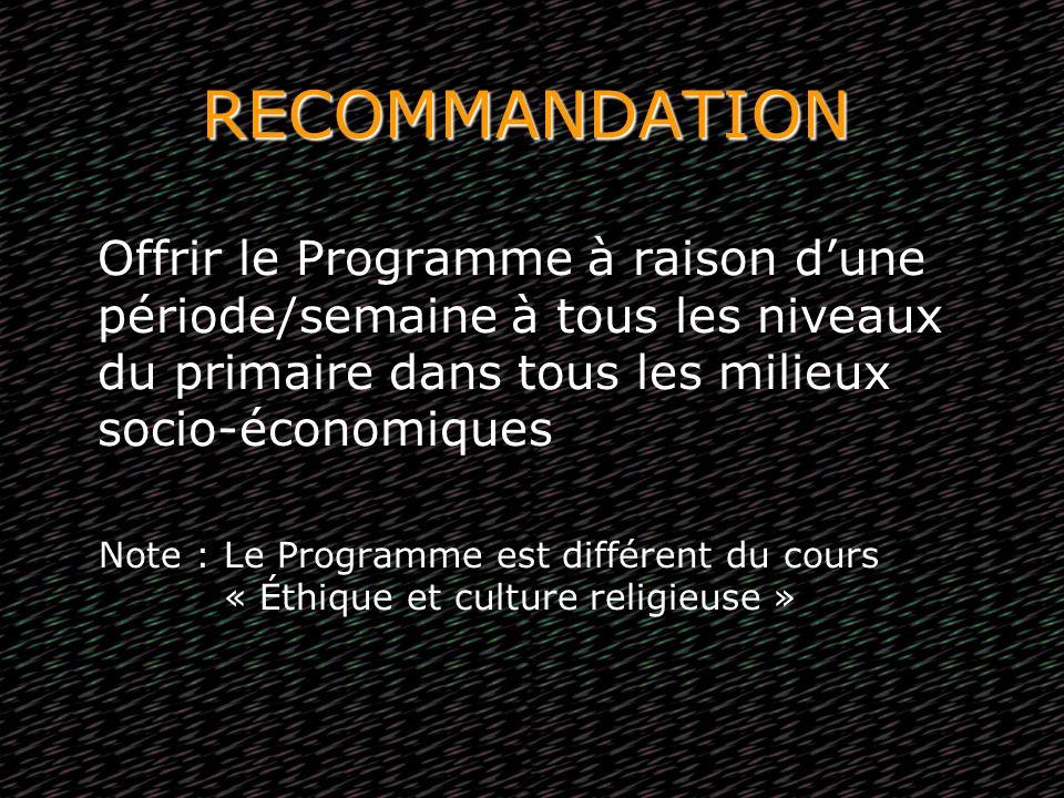 RECOMMANDATIONOffrir le Programme à raison d'une période/semaine à tous les niveaux du primaire dans tous les milieux socio-économiques.