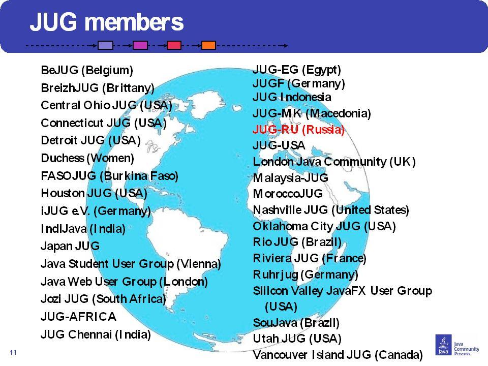 JUG representation dans le CE