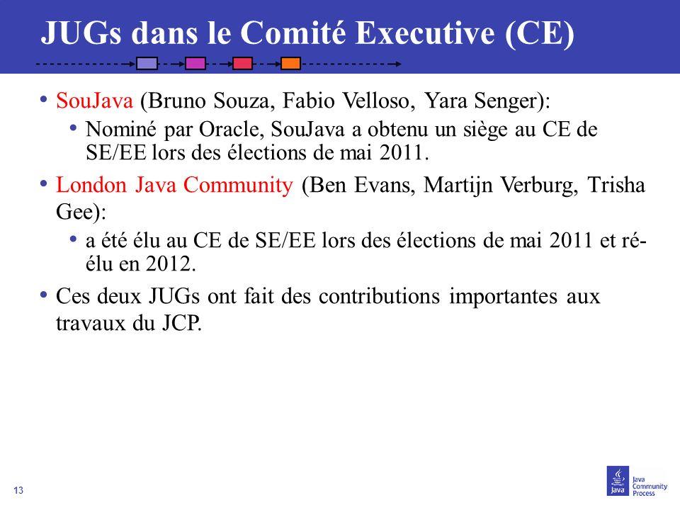 JUGs dans le Comité Executive (CE)