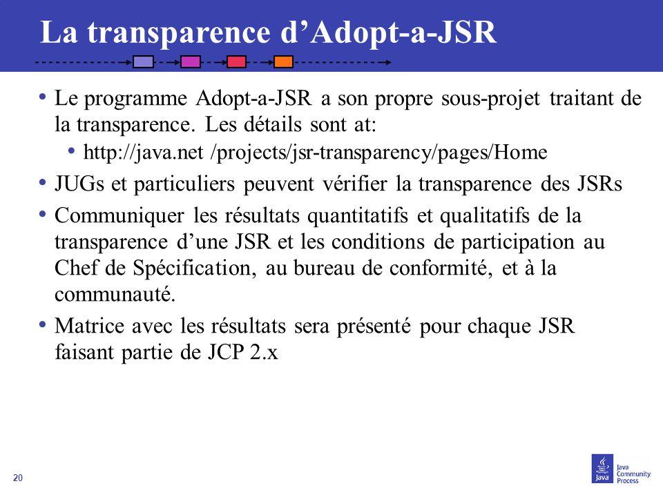 La transparence d'Adopt-a-JSR