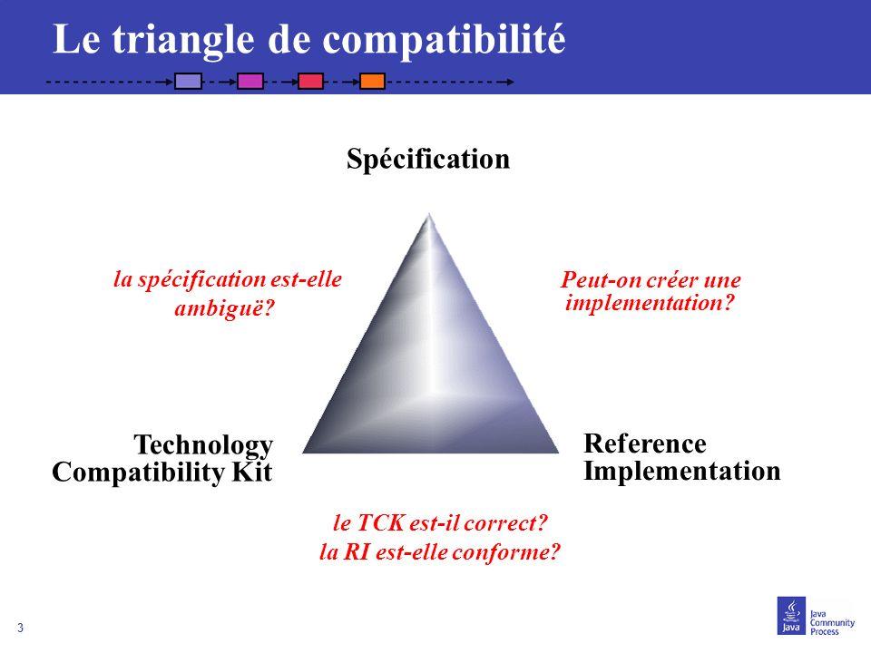 Le triangle de compatibilité