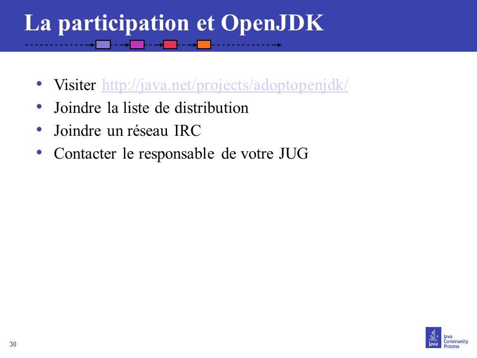 La participation et OpenJDK
