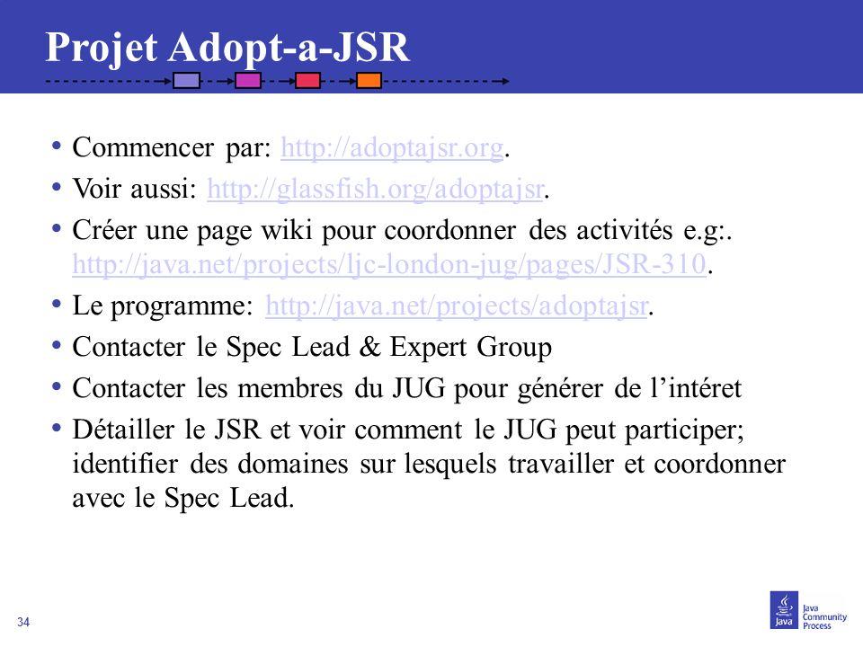 Projet Adopt-a-JSR Commencer par: http://adoptajsr.org.
