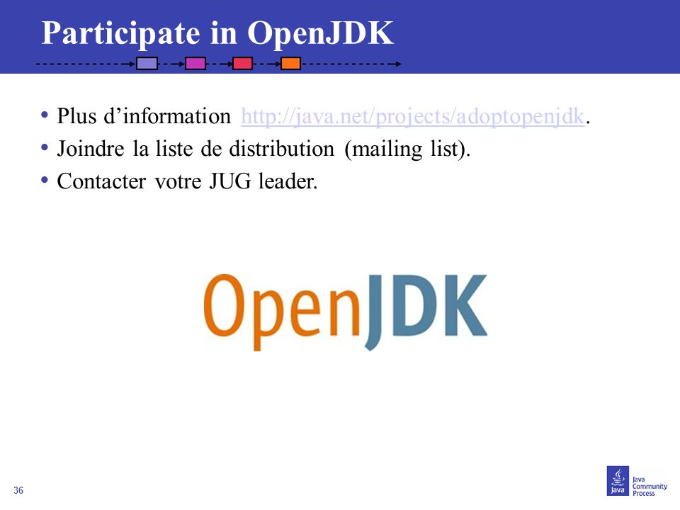 Participate in OpenJDK