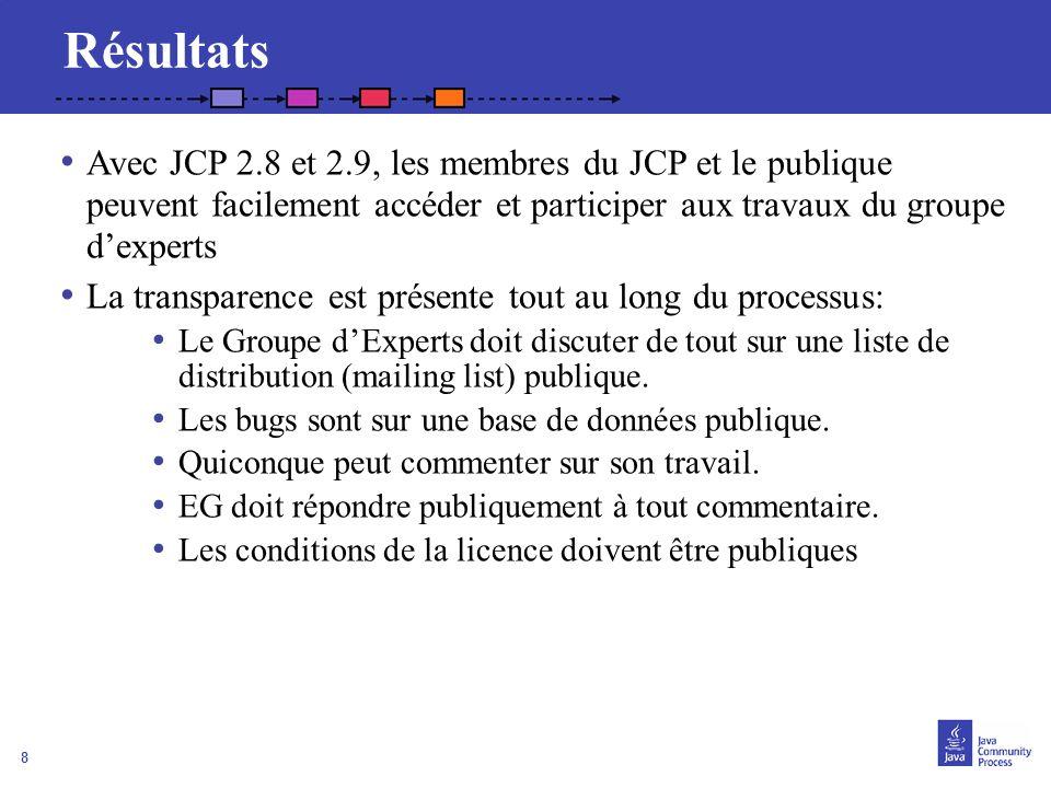 Résultats Avec JCP 2.8 et 2.9, les membres du JCP et le publique peuvent facilement accéder et participer aux travaux du groupe d'experts.