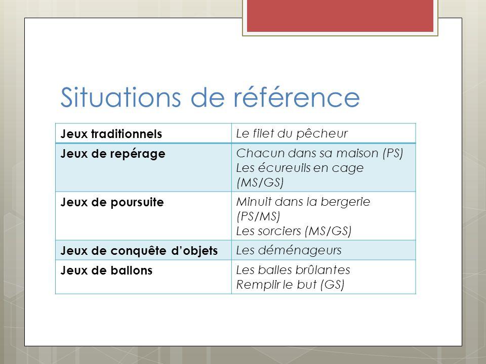 Connu Les jeux collectifs en maternelle - ppt video online télécharger TS81