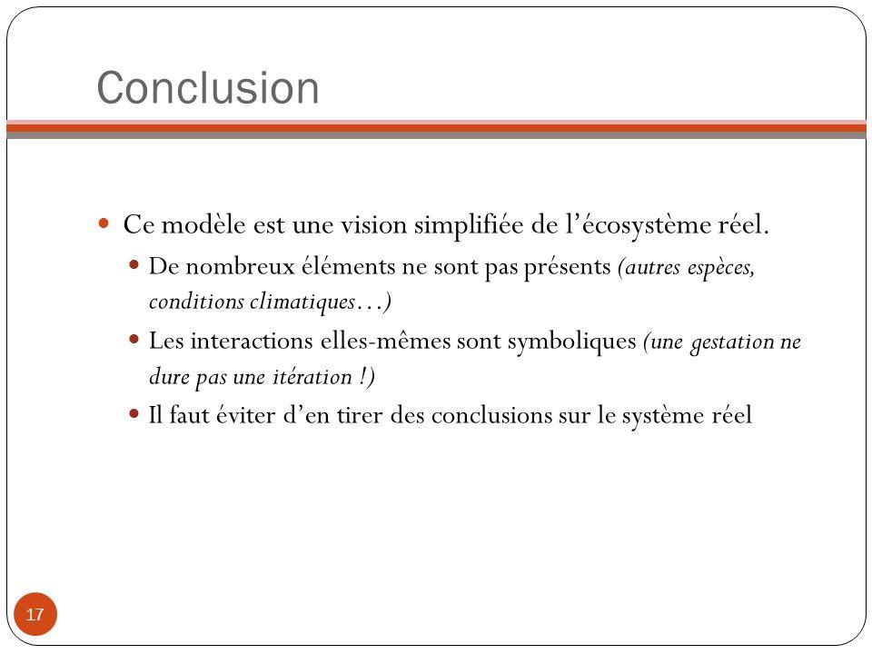 Conclusion Ce modèle est une vision simplifiée de l'écosystème réel.